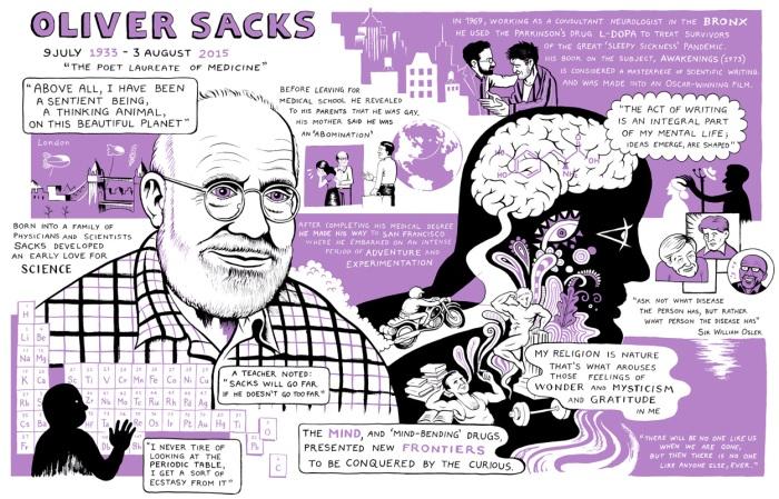 Comic Oliver Sacks